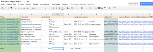Аналитика в google spreadsheets