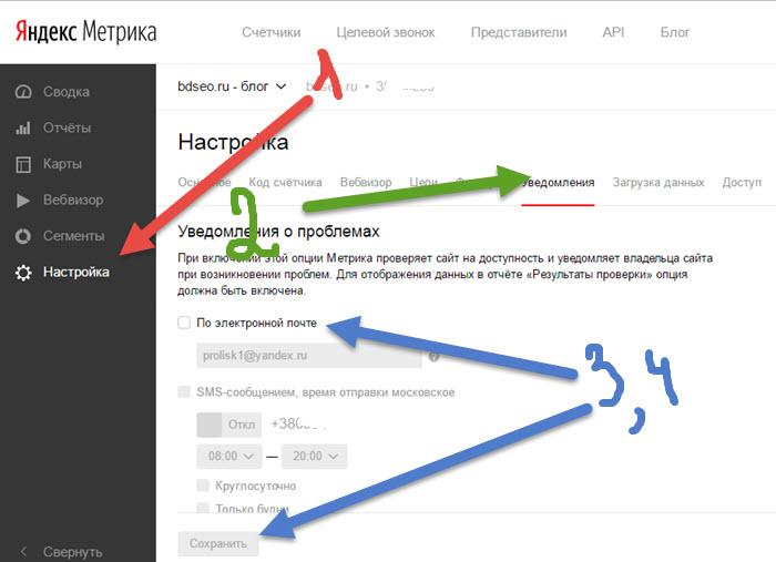 Мониторинг сайта постоянно от Яндекс.Метрики. Настройка
