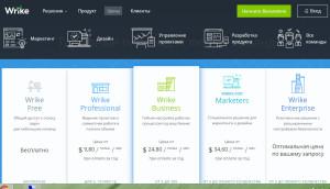Система управления проектами Wrike. Цены