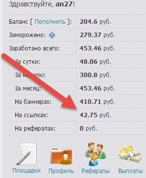 Linkslot: заработок на ссылках