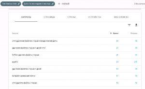 Запросы на сайт с google search console