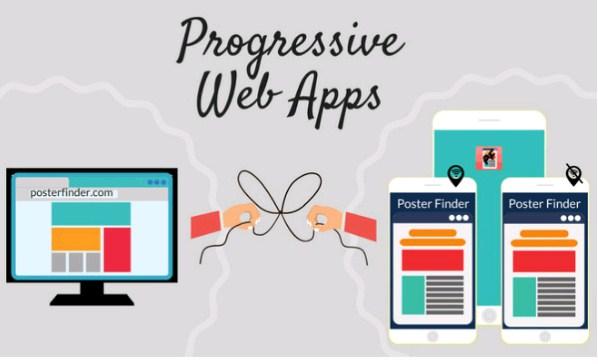 Как создавать PWA для play google маркета. Как подтвердить сайт